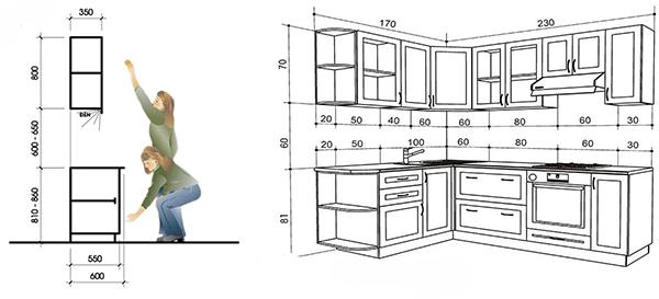 kích thước chuẩn tủ bếp L